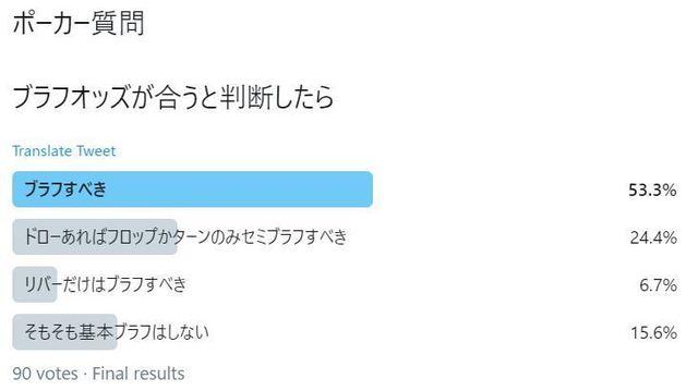 resultofquestionnaire.JPG